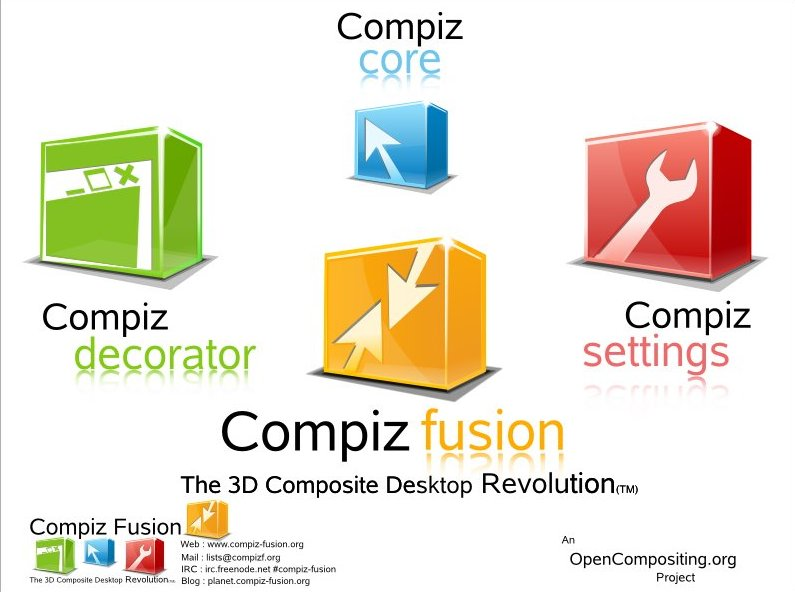 Compiz Fusion Artwork Contest Logo1